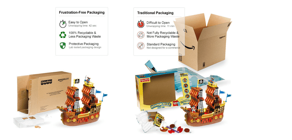 Amazon Frustration-Free Custom Packaging Example